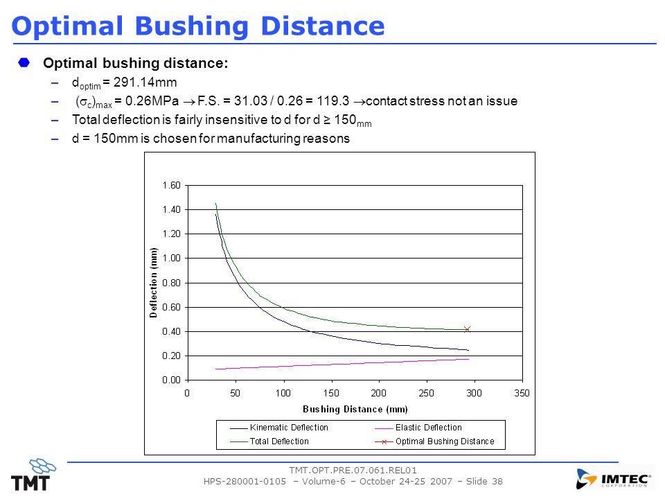 TMT.OPT.PRE.07.061.REL01 HPS-280001-0105 – Volume-6 – October 24-25 2007 – Slide 38 Optimal Bushing Distance Optimal bushing distance: –d optim = 291.14mm –  (  c ) max = 0.26MPa  F.S.