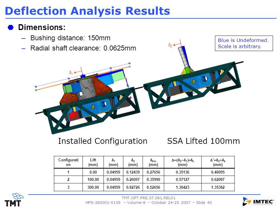 TMT.OPT.PRE.07.061.REL01 HPS-280001-0105 – Volume-6 – October 24-25 2007 – Slide 40 Deflection Analysis Results 22 11 Configurati on Lift (mm)  1 (mm)  2 (mm)  kin (mm)  2  1  k (mm)  '  2  k (mm) 10.000.049590.124390.276560.351360.40095 2100.000.049590.260970.359900.571270.62087 3300.000.049590.827260.526561.304231.35382 Dimensions: –Bushing distance: 150mm –Radial shaft clearance: 0.0625mm Blue is Undeformed.
