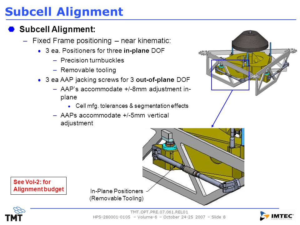 TMT.OPT.PRE.07.061.REL01 HPS-280001-0105 – Volume-6 – October 24-25 2007 – Slide 8 Subcell Alignment Subcell Alignment: –Fixed Frame positioning – near kinematic: 3 ea.
