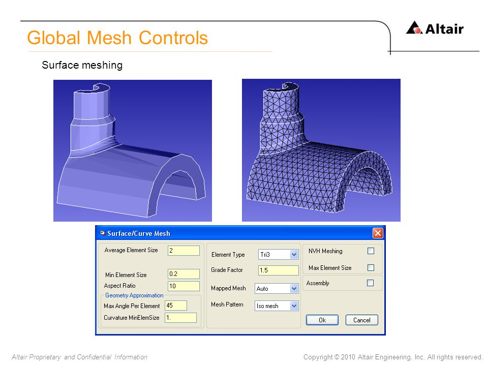 Copyright © 2010 Altair Engineering, Inc. All rights reserved.Altair Proprietary and Confidential Information Global Mesh Controls Surface meshing