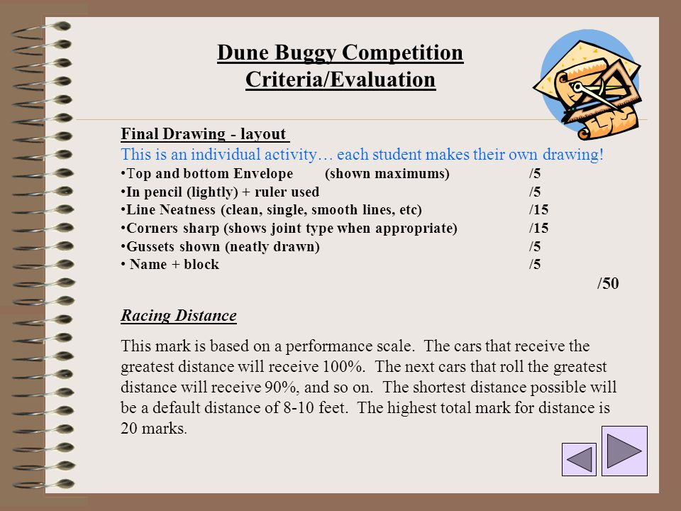 Dune Buggy Competition Criteria/Evaluation Final Drawing - layout This is an individual activity… each student makes their own drawing! Top and bottom