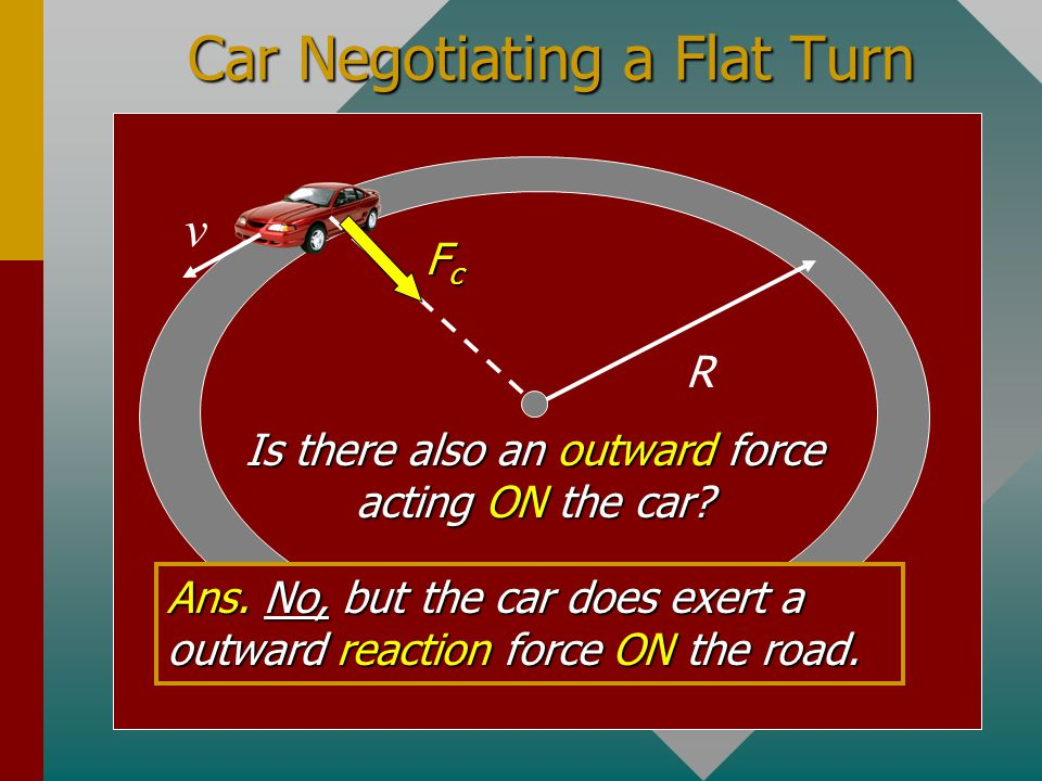 Car Negotiating a Flat Turn R v What is the direction of the force the car? What is the direction of the force ON the car? Ans. Toward Center FcFcFcFc