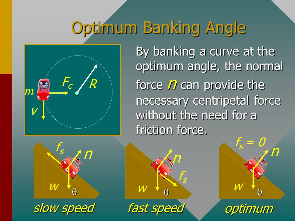 Example 4: A car negotiates a turn of radius 70 m when the coefficient of static friction is 0.7. What is the maximum speed to avoid slipping? v = 21.