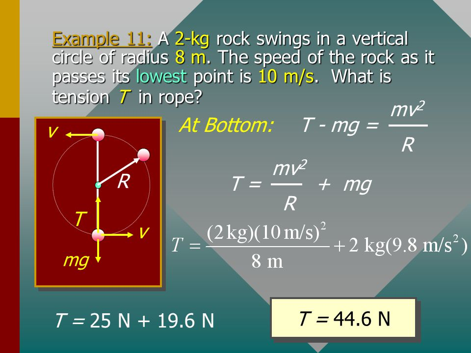 Example 10: A 2-kg rock swings in a vertical circle of radius 8 m. The speed of the rock as it passes its highest point is 10 m/s. What is tension T i