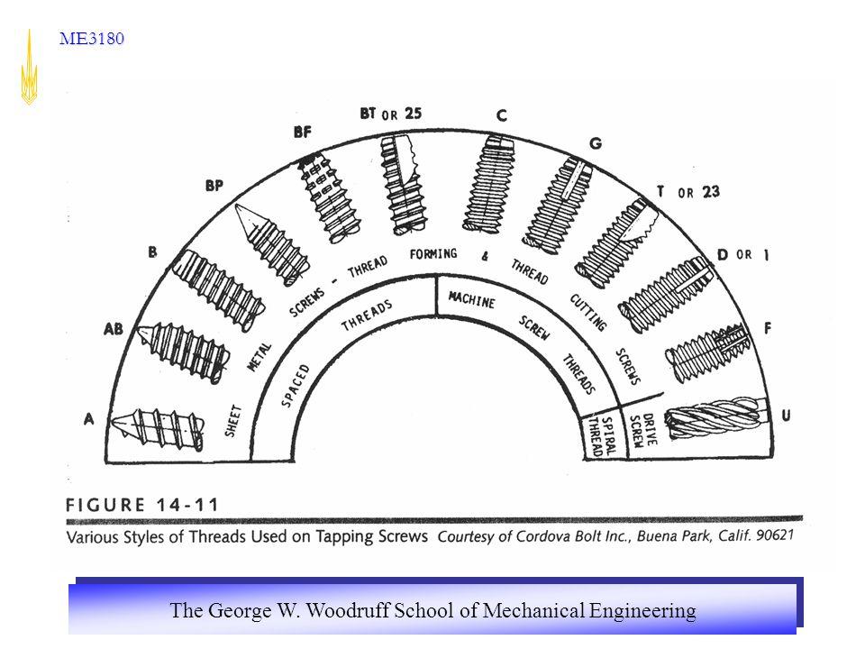 The George W. Woodruff School of Mechanical Engineering ME3180