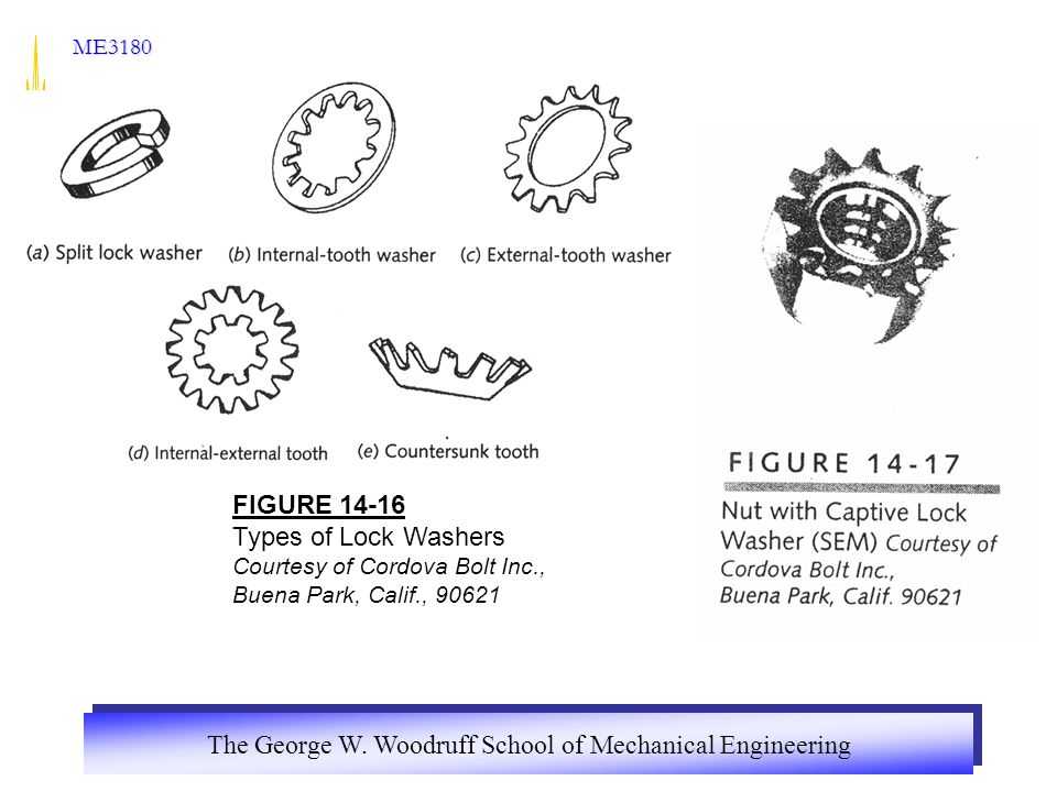 The George W. Woodruff School of Mechanical Engineering ME3180 FIGURE 14-16 Types of Lock Washers Courtesy of Cordova Bolt Inc., Buena Park, Calif., 9