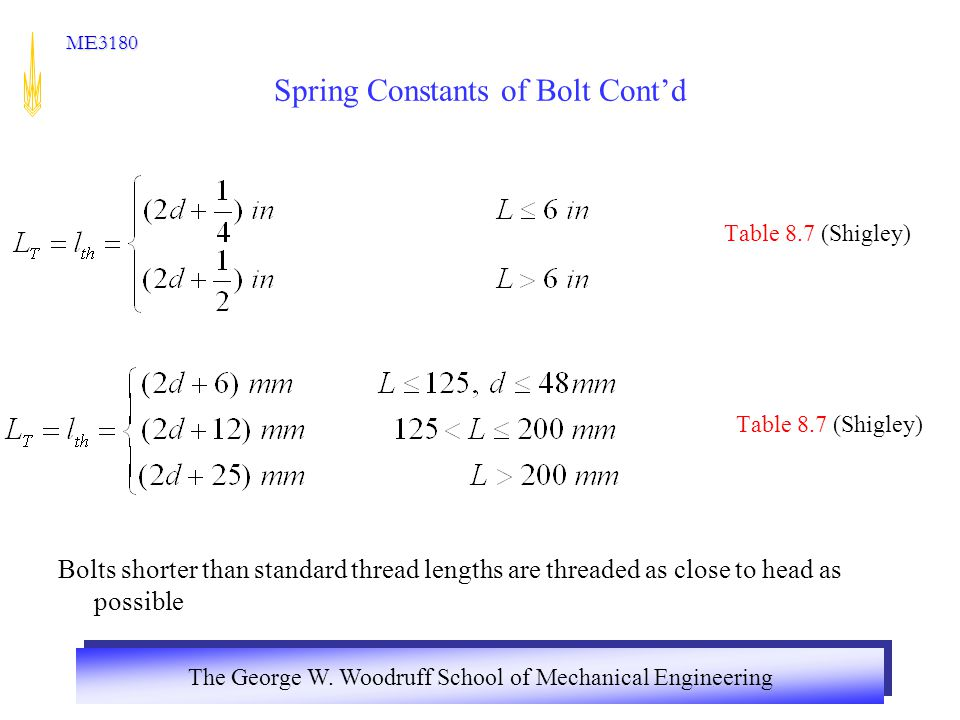 The George W. Woodruff School of Mechanical Engineering ME3180 Spring Constants of Bolt Cont'd Table 8.7 (Shigley) Table 8.7 (Shigley) Bolts shorter t