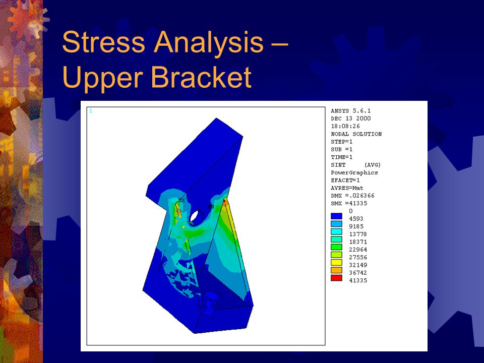 Stress Analysis – Tie-Rod Connector