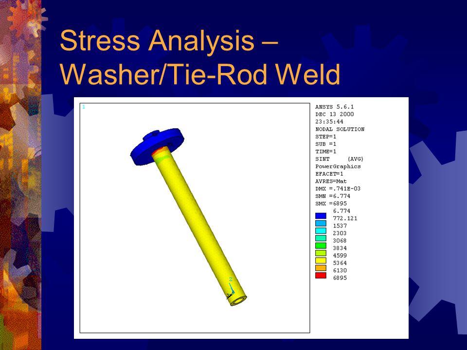 Stress Analysis – Washer/Tie-Rod Weld