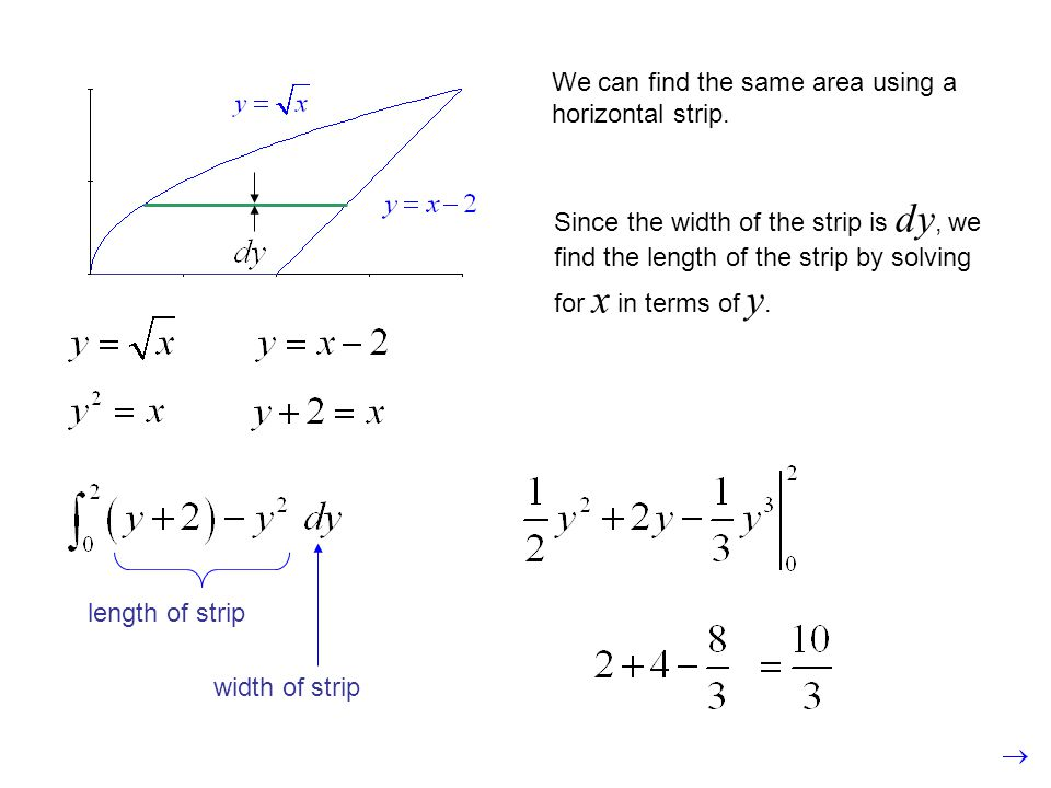 We can find the same area using a horizontal strip. Since the width of the strip is dy, we find the length of the strip by solving for x in terms of y