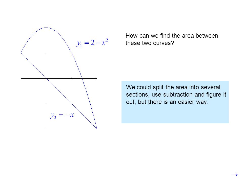 How can we find the area between these two curves? We could split the area into several sections, use subtraction and figure it out, but there is an e