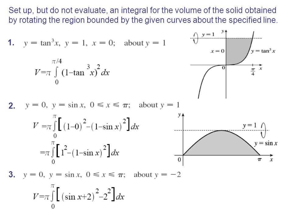 Set up, but do not evaluate, an integral for the volume of the solid obtained by rotating the region bounded by the given curves about the specified l