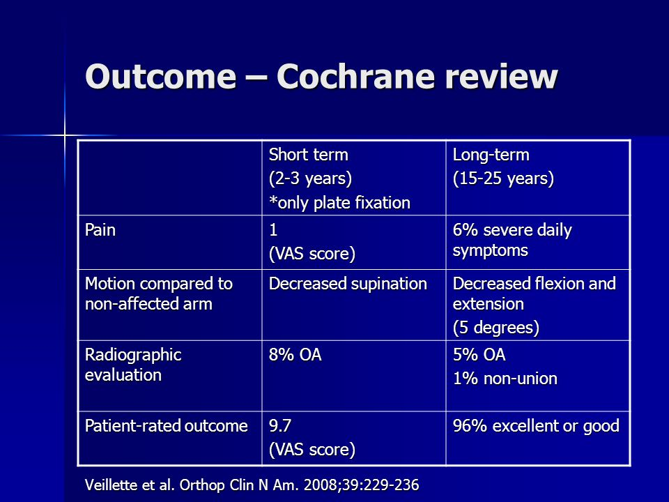 Outcome – Cochrane review Veillette et al. Orthop Clin N Am.