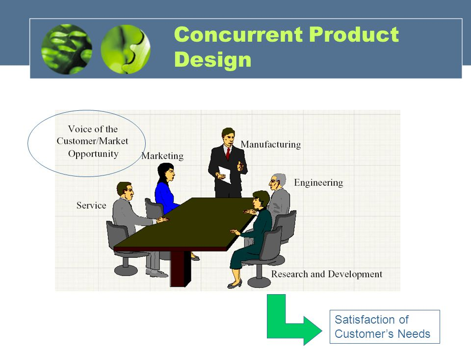 Concurrent Product Design Satisfaction of Customer's Needs