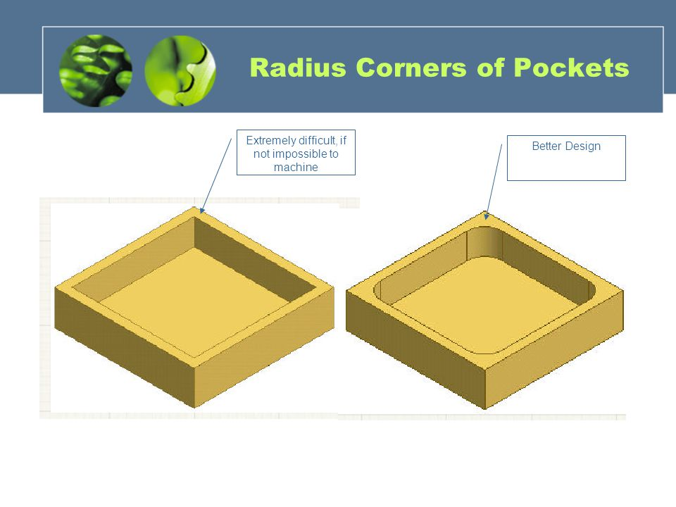 Radius Corners of Pockets Extremely difficult, if not impossible to machine Better Design