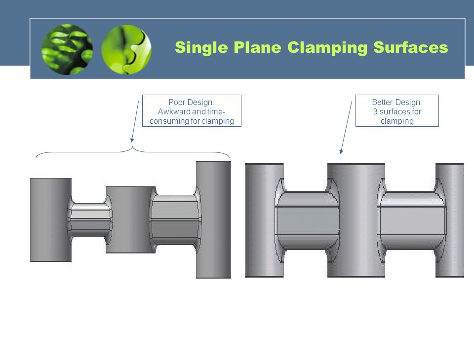 Single Plane Clamping Surfaces Better Design: 3 surfaces for clamping Poor Design: Awkward and time- consuming for clamping