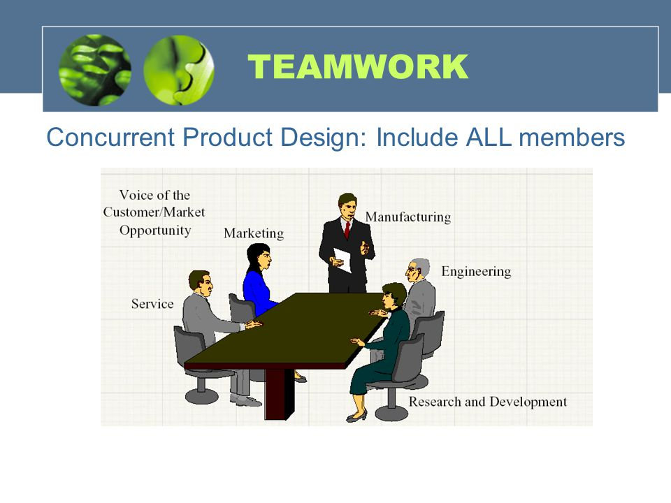 TEAMWORK Concurrent Product Design: Include ALL members