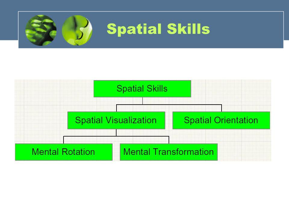 Spatial Skills