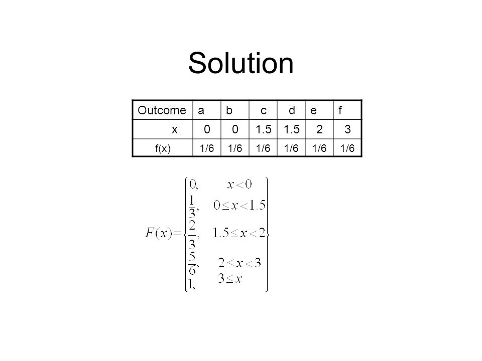 Solution Outcomeab c def x001.5 23 f(x)1/6