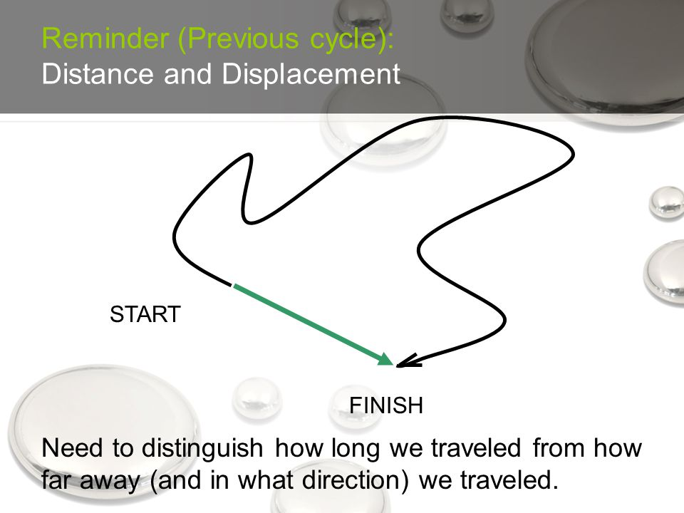 Reminder (Previous cycle): Distance and Displacement START FINISH Need to distinguish how long we traveled from how far away (and in what direction) we traveled.