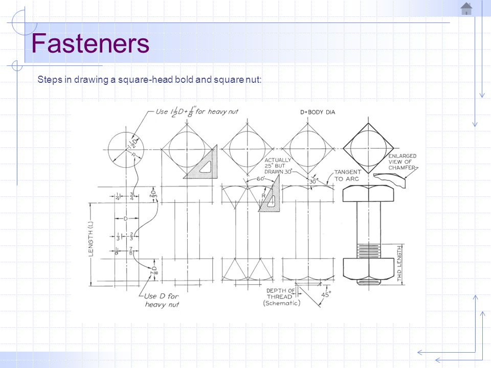 Fasteners Steps in drawing a square-head bold and square nut: