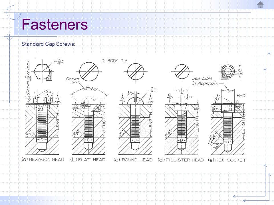Fasteners Standard Cap Screws:
