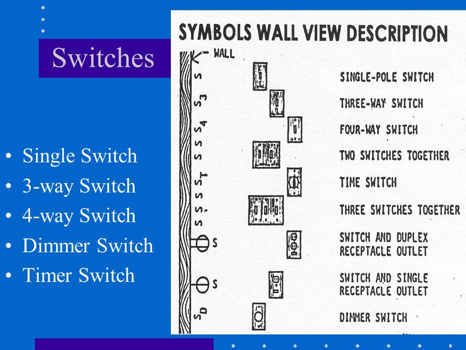 Switches Single Switch 3-way Switch 4-way Switch Dimmer Switch Timer Switch