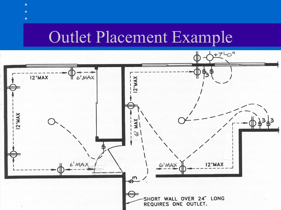 Outlet Placement Example