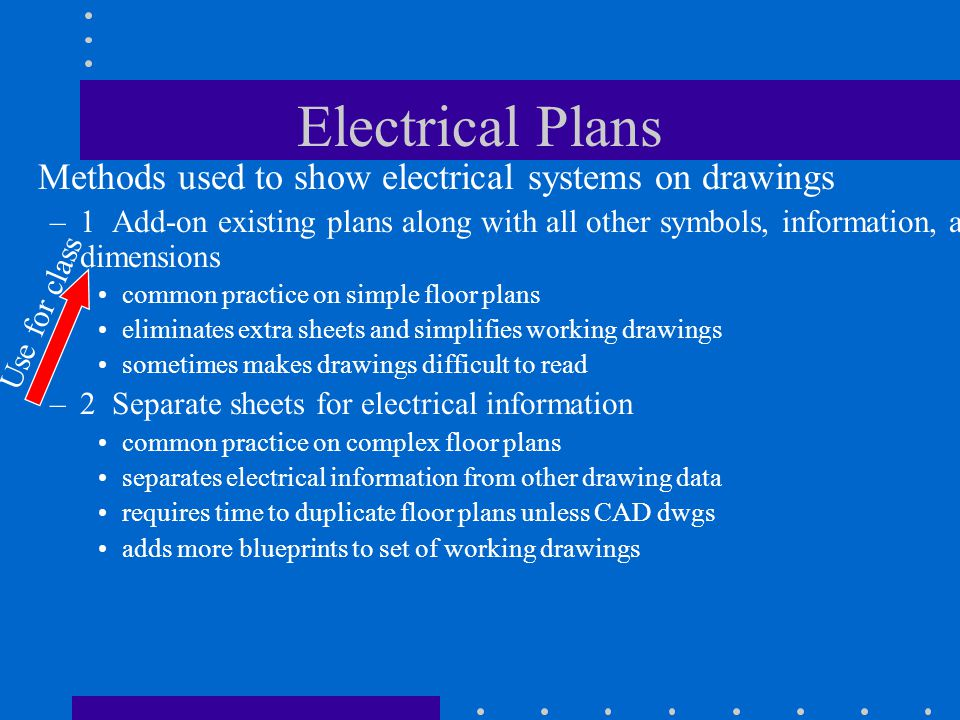 Electrical Plans Methods used to show electrical systems on drawings –1 Add-on existing plans along with all other symbols, information, and dimensions common practice on simple floor plans eliminates extra sheets and simplifies working drawings sometimes makes drawings difficult to read –2 Separate sheets for electrical information common practice on complex floor plans separates electrical information from other drawing data requires time to duplicate floor plans unless CAD dwgs adds more blueprints to set of working drawings Use for class