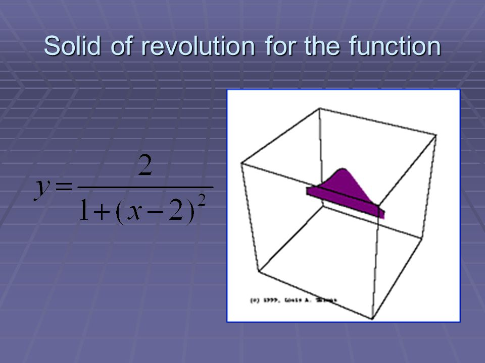 Solid of revolution for the function