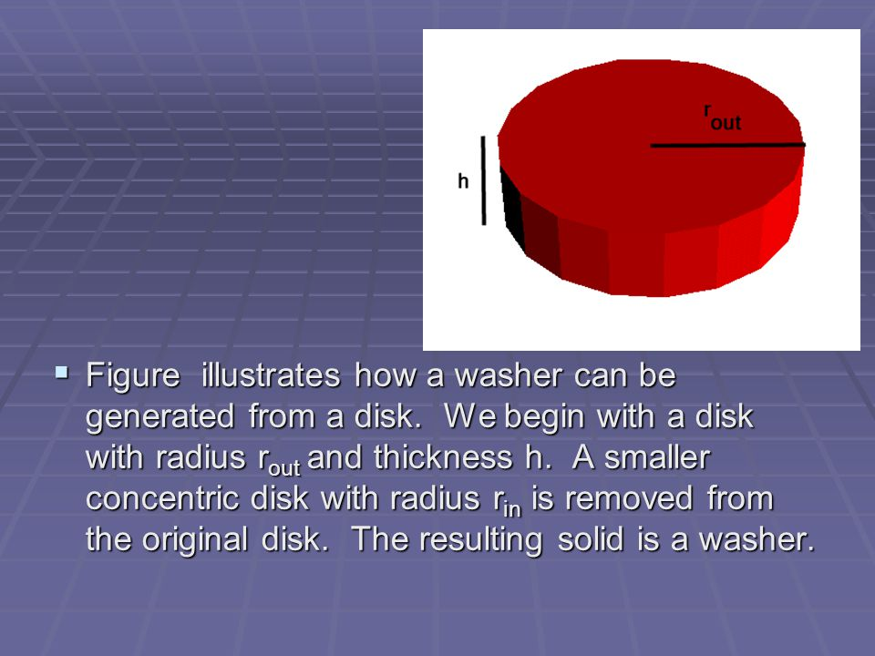  Figure illustrates how a washer can be generated from a disk.