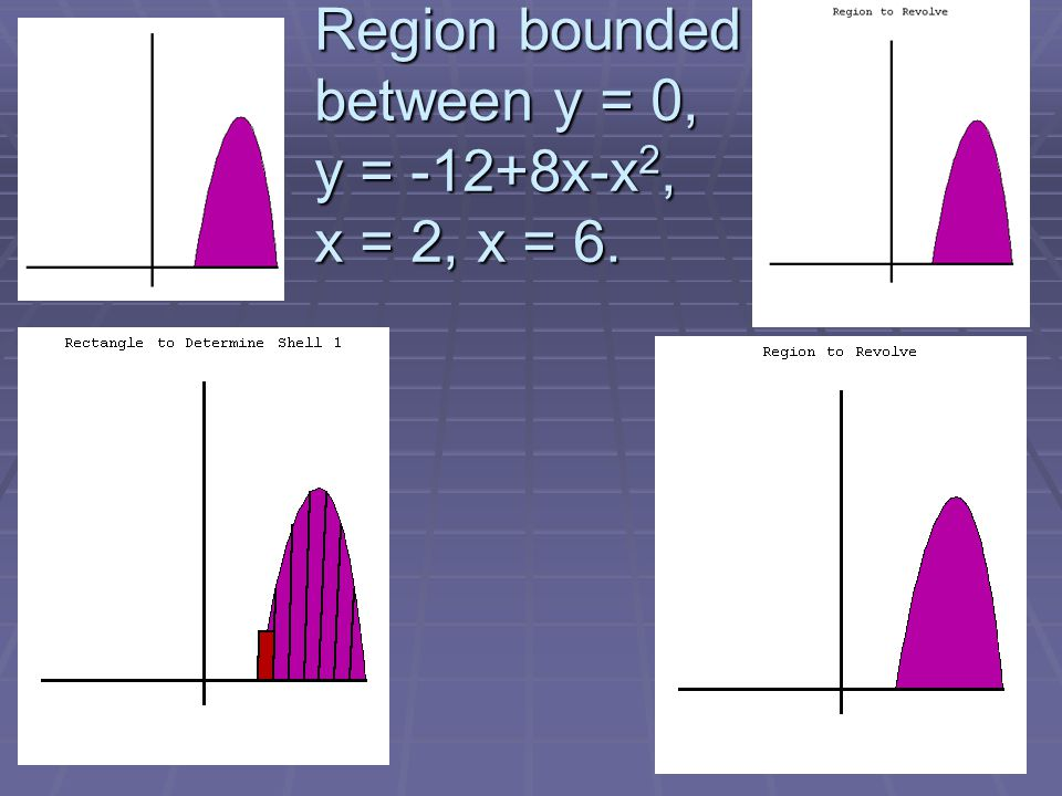 Region bounded between y = 0, y = -12+8x-x 2, x = 2, x = 6.