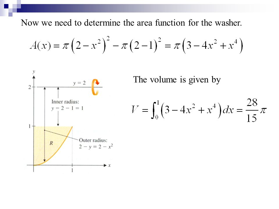 Now we need to determine the area function for the washer. The volume is given by