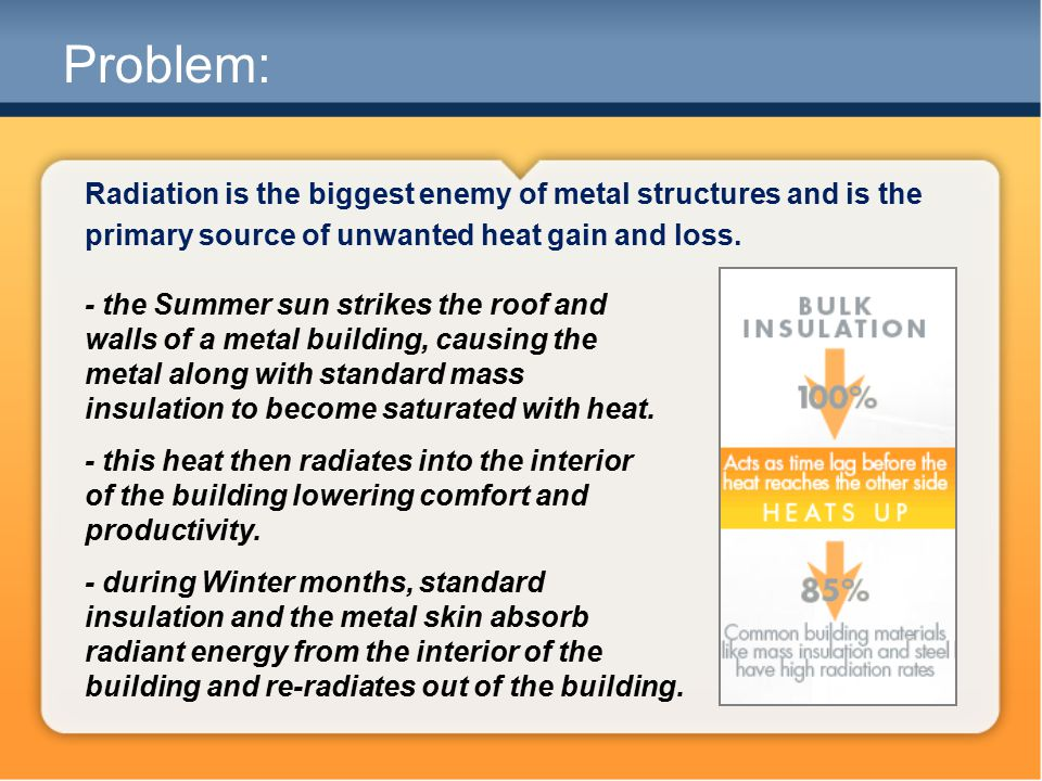 Problem: Radiation is the biggest enemy of metal structures and is the primary source of unwanted heat gain and loss.