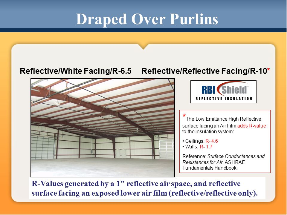 Draped Over Purlins Reflective/White Facing/R-6.5Reflective/Reflective Facing/R-10* R-Values generated by a 1 reflective air space, and reflective surface facing an exposed lower air film (reflective/reflective only).