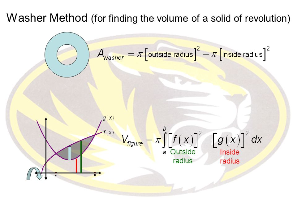 1.Find the volume of the solid generated by revolving the area enclosed by the two functions about the x- axis.