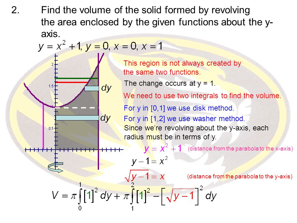 2.Find the volume of the solid formed by revolving the area enclosed by the given functions about the y- axis.