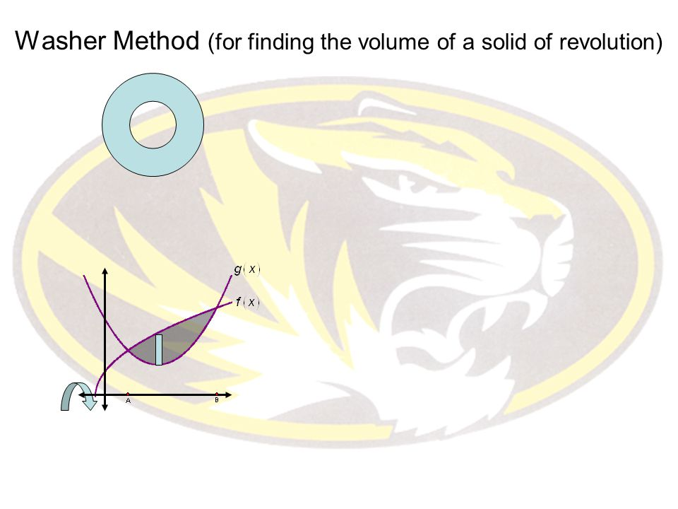 Washer Method (for finding the volume of a solid of revolution)