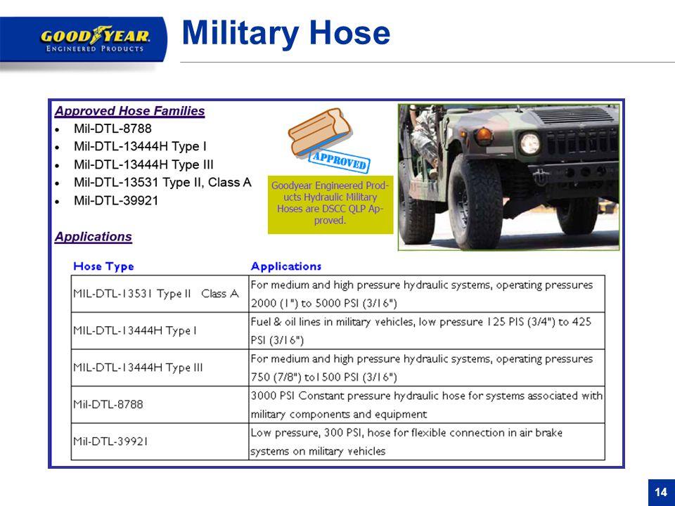 14 Military Hose