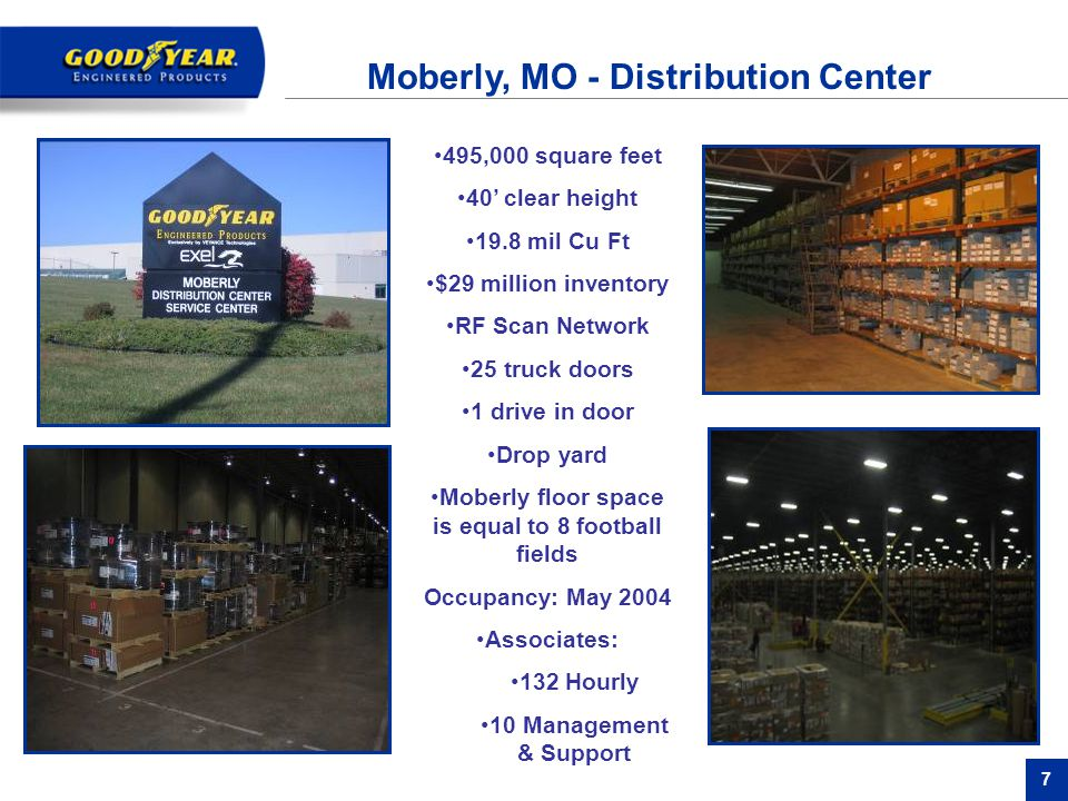 7 Moberly, MO - Distribution Center 495,000 square feet 40' clear height 19.8 mil Cu Ft $29 million inventory RF Scan Network 25 truck doors 1 drive in door Drop yard Moberly floor space is equal to 8 football fields Occupancy: May 2004 Associates: 132 Hourly 10 Management & Support