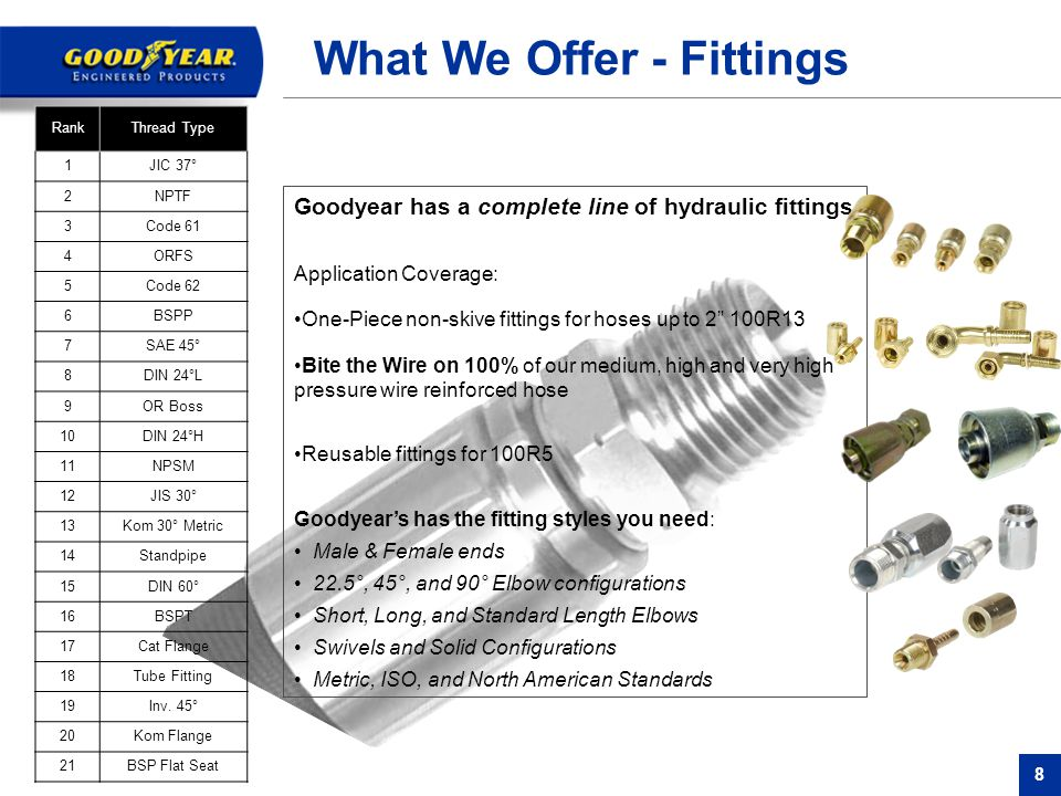 8 What We Offer - Fittings Goodyear has a complete line of hydraulic fittings Application Coverage: One-Piece non-skive fittings for hoses up to 2 100R13 Bite the Wire on 100% of our medium, high and very high pressure wire reinforced hose Reusable fittings for 100R5 Goodyear's has the fitting styles you need: Male & Female ends 22.5°, 45°, and 90° Elbow configurations Short, Long, and Standard Length Elbows Swivels and Solid Configurations Metric, ISO, and North American Standards RankThread Type 1JIC 37° 2NPTF 3Code 61 4ORFS 5Code 62 6BSPP 7SAE 45° 8DIN 24°L 9OR Boss 10DIN 24°H 11NPSM 12JIS 30° 13Kom 30° Metric 14Standpipe 15DIN 60° 16BSPT 17Cat Flange 18Tube Fitting 19Inv.