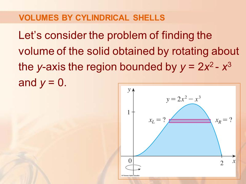 Let's consider the problem of finding the volume of the solid obtained by rotating about the y-axis the region bounded by y = 2x 2 - x 3 and y = 0. VO