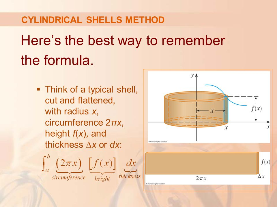 Here's the best way to remember the formula.