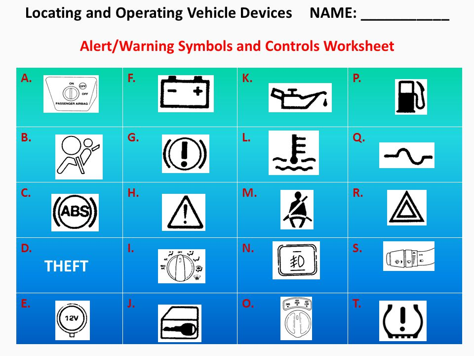 Alert/Warning Symbols and Controls Worksheet THEFT A. B. C. D. E. N. F. G. H. I. J. L. K. M. O. P. Q. R. S. T. Locating and Operating Vehicle DevicesN