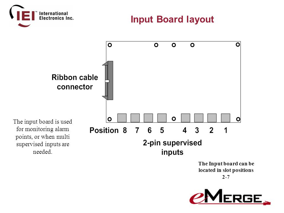 Input Board layout The input board is used for monitoring alarm points, or when multi supervised inputs are needed.