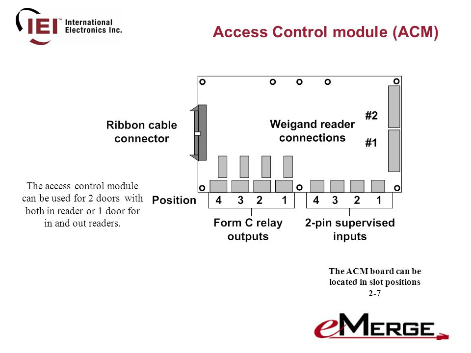 Access Control module (ACM) The access control module can be used for 2 doors with both in reader or 1 door for in and out readers.
