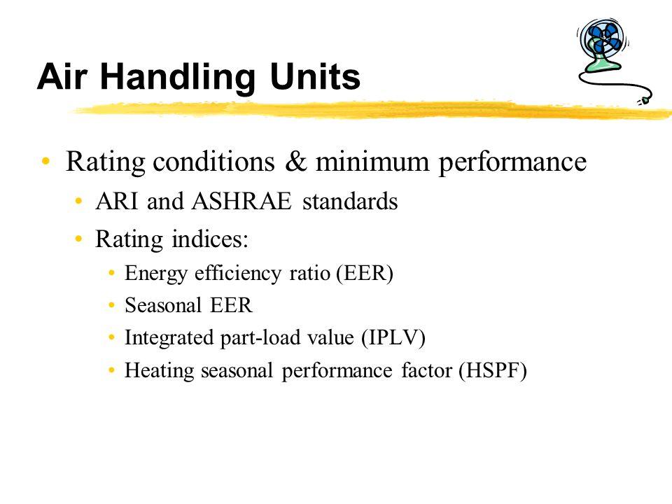 Air Handling Units Rating conditions & minimum performance ARI and ASHRAE standards Rating indices: Energy efficiency ratio (EER) Seasonal EER Integra