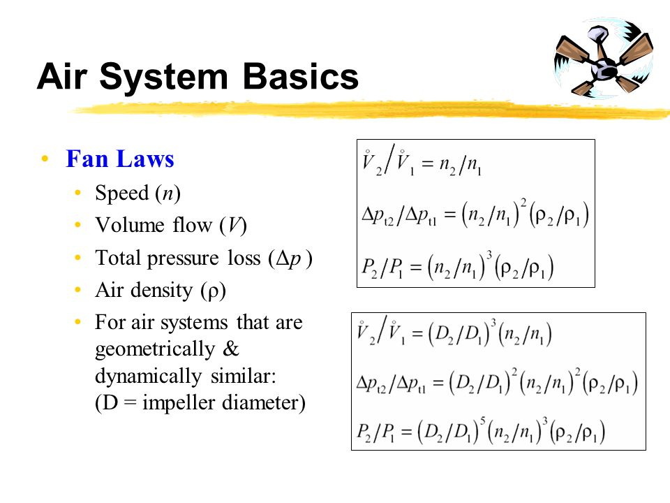 Air System Basics Fan Laws Speed (n) Volume flow (V) Total pressure loss (Δp ) Air density (ρ) For air systems that are geometrically & dynamically si