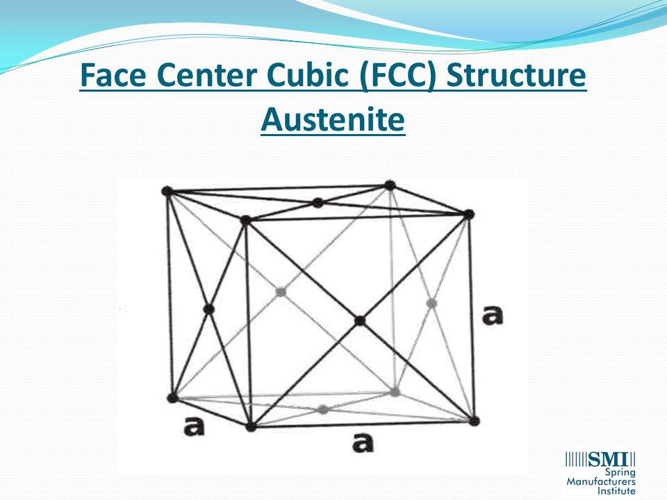 Face Center Cubic (FCC) Structure Austenite