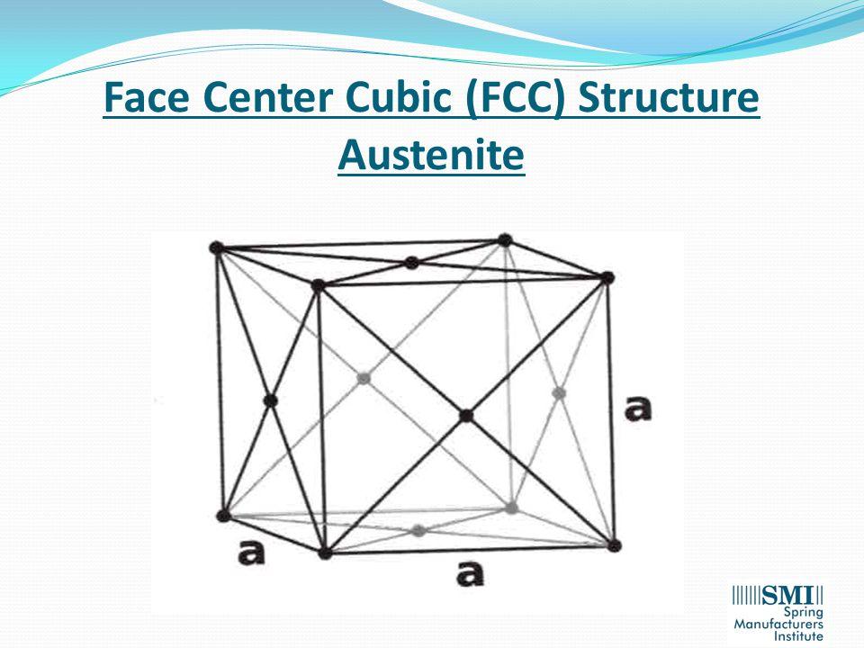 Body Center Cubic (BCC) Structure Pearlite Ferrite Lower Bainite